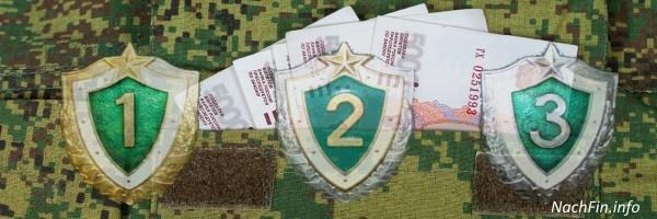 Ежемесячная надбавка за классную квалификацию военнослужащим